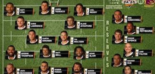 Wests Tigers Team Announcement Round 7