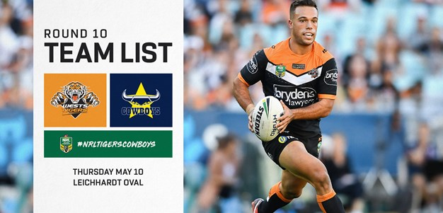 NRL Team Announcement: Round 10