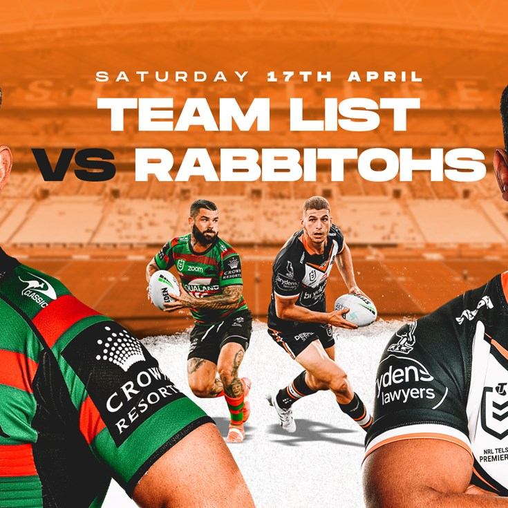 NRL Team Announcement: Round 6