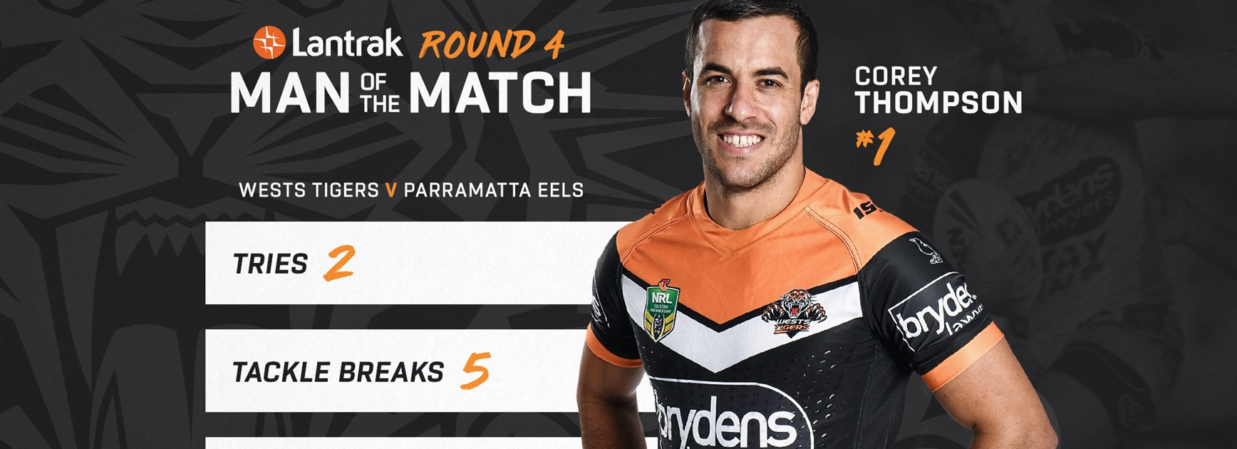 Lantrak Man of the Match: Round 4