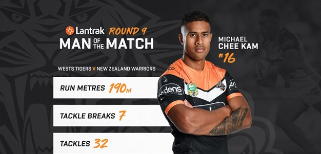 Lantrak Man of the Match: Round 9