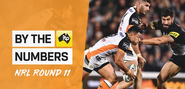 By the Numbers: Round 11