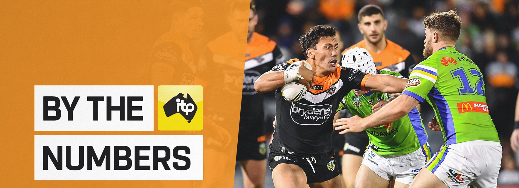 By the Numbers: Round 15