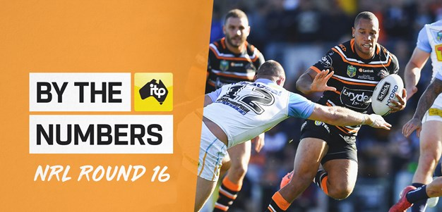 By the Numbers: Round 16