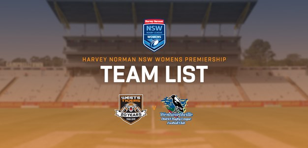 Harvey Norman NSW Women's Premiership Team Announcement: Round 17