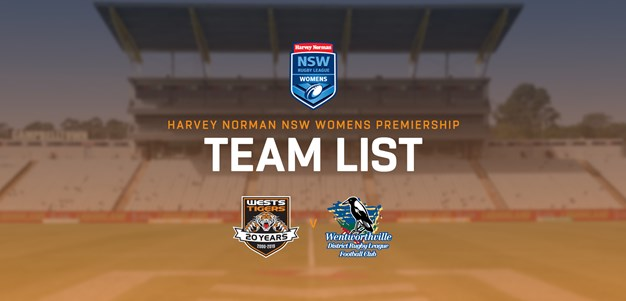 Wests Tigers name team for Women's Elimination Final